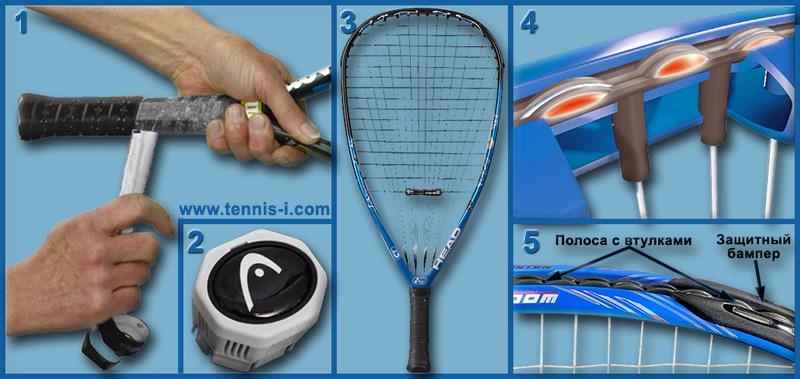 Названия частей и деталей теннисной ракетки